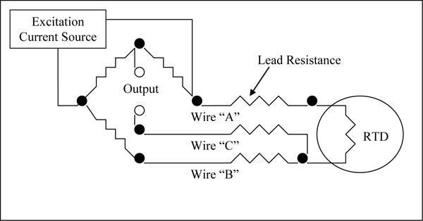 wire-rtd